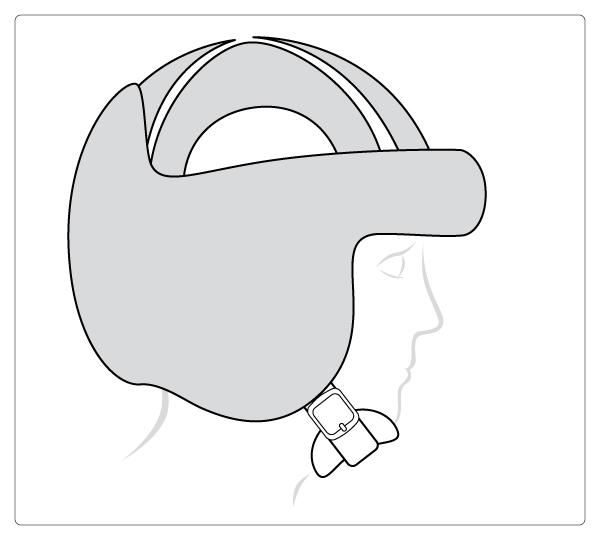Starlight® Protect Plus-Evo met gesloten bovenkant en oorbescherming